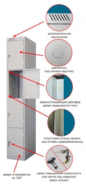 Шкаф металлический для сумок ШРС-14дс-300 купить на выгодных условиях в Орле